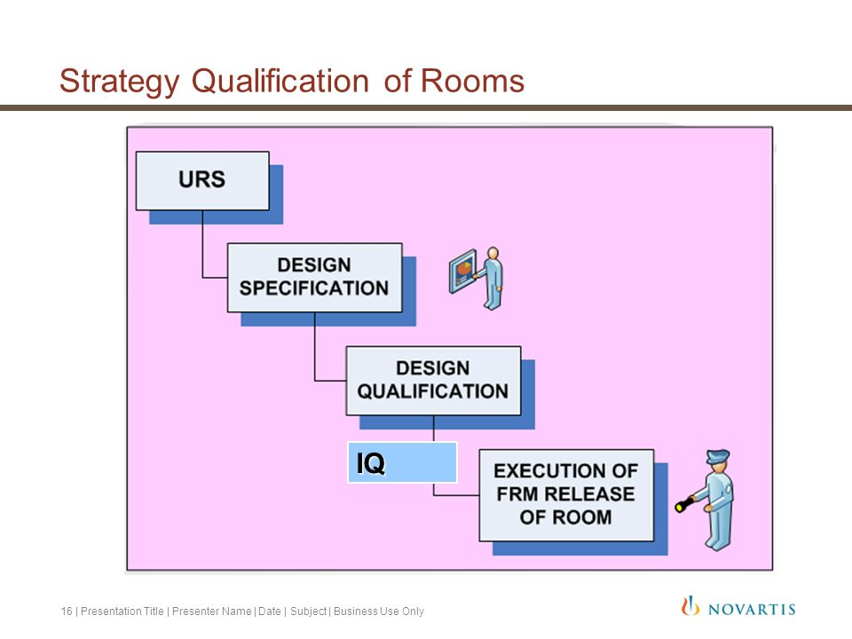 17 | Estrategia HSE | Johnny Aguilar | High Containment QA and HSE Qualification Check lists+OEL Test ZHA