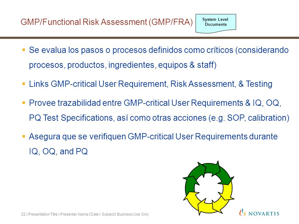 23 | Presentation Title | Presenter Name | Date | Subject | Business Use Only Process Step and Equipment Group Initial Risk Assessment Final Risk Assessment (con- sidering defined measures) Unique URS-Id Critical Process Parameter(s) Measures to mitigate risks Reference to specific OQ Test Number/chapter and other measures Traceability GMP/Functional Risk Assessment (FRA) 4.7