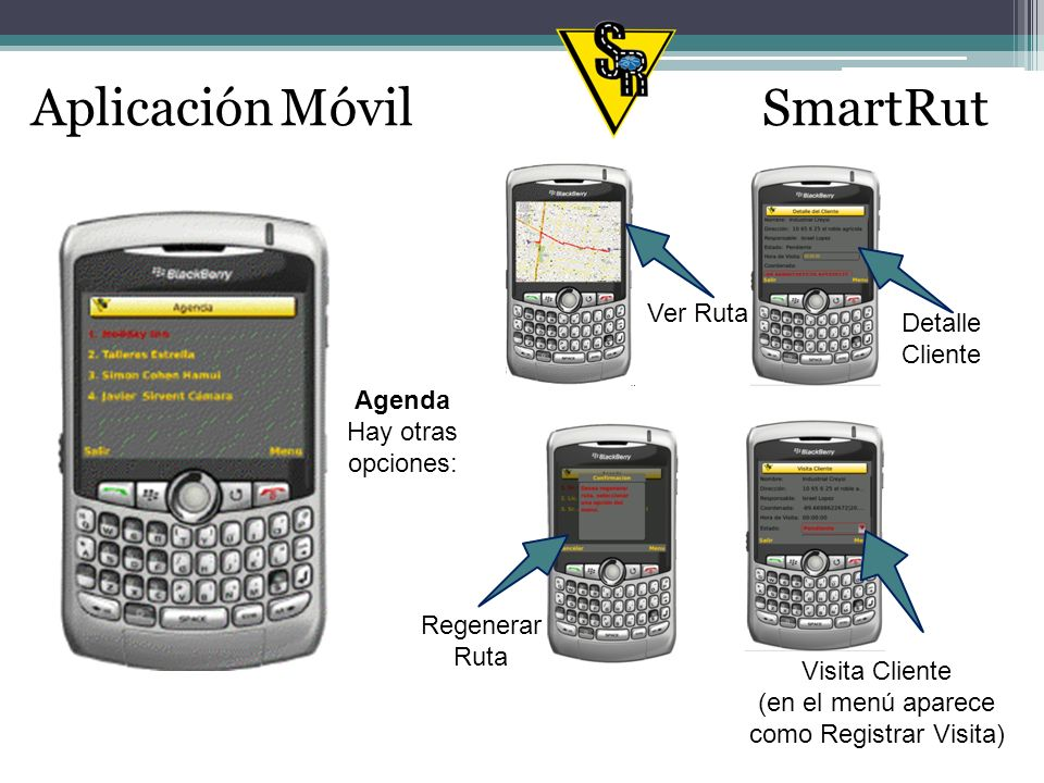 Aplicación MóvilSmartRut Módulo Consulta Esta sección se utiliza para realizar una consulta externa a la ruta establecida en la agenda del día.