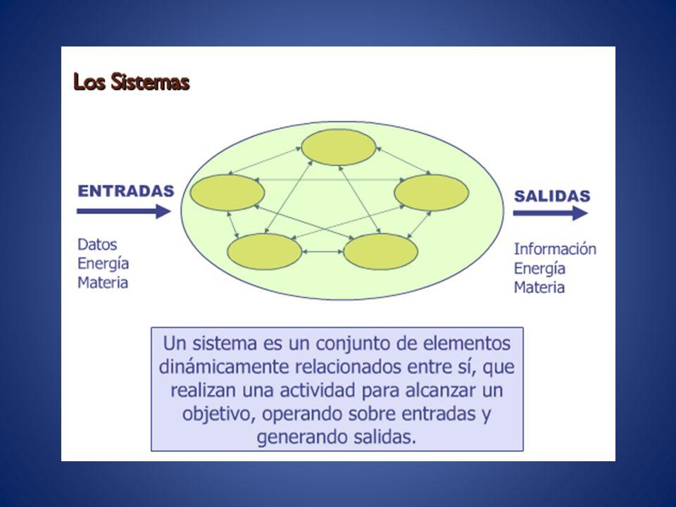 Tipos de Sistemas Sistemas cerrados: Son los sistemas que no presentan intercambio con el medio ambiente que los rodea, pues son herméticos a cualquier influencia ambiental.