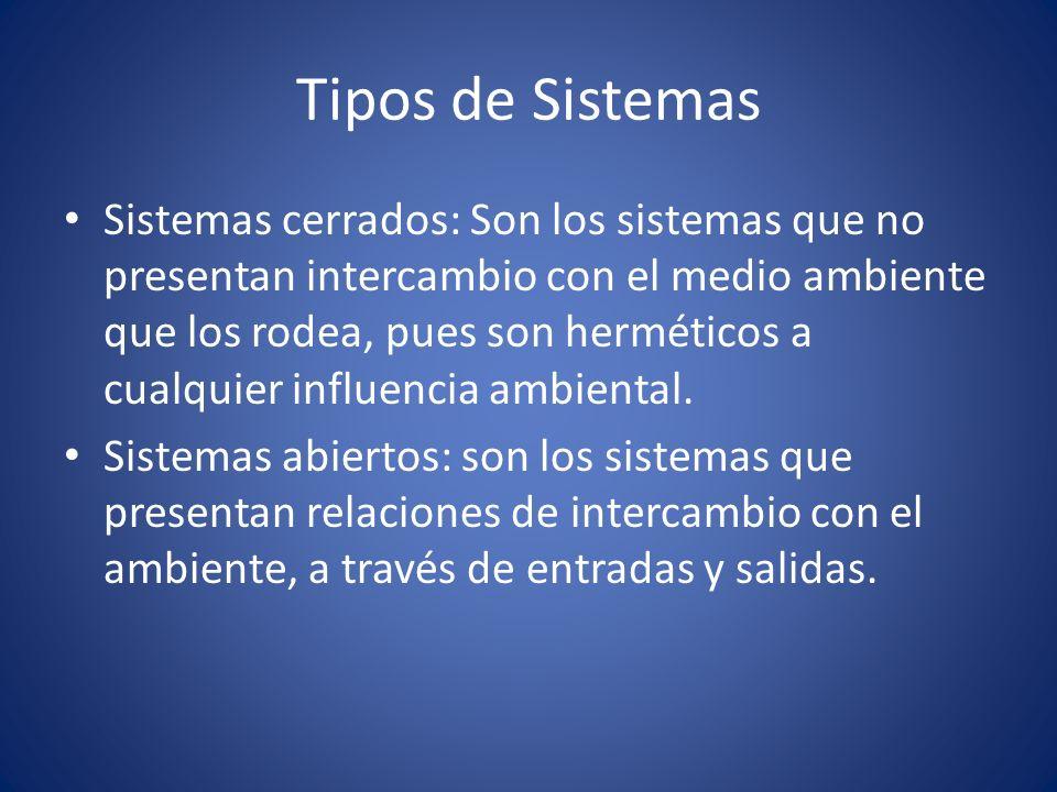 La TGS se fundamenta en tres premisas básicas: 1.Los sistemas existen dentro de los sistemas.