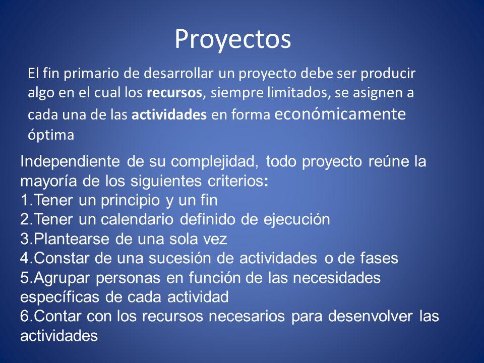 Pasos para crear un proyecto exitoso Identificar la necesidad del negocio.