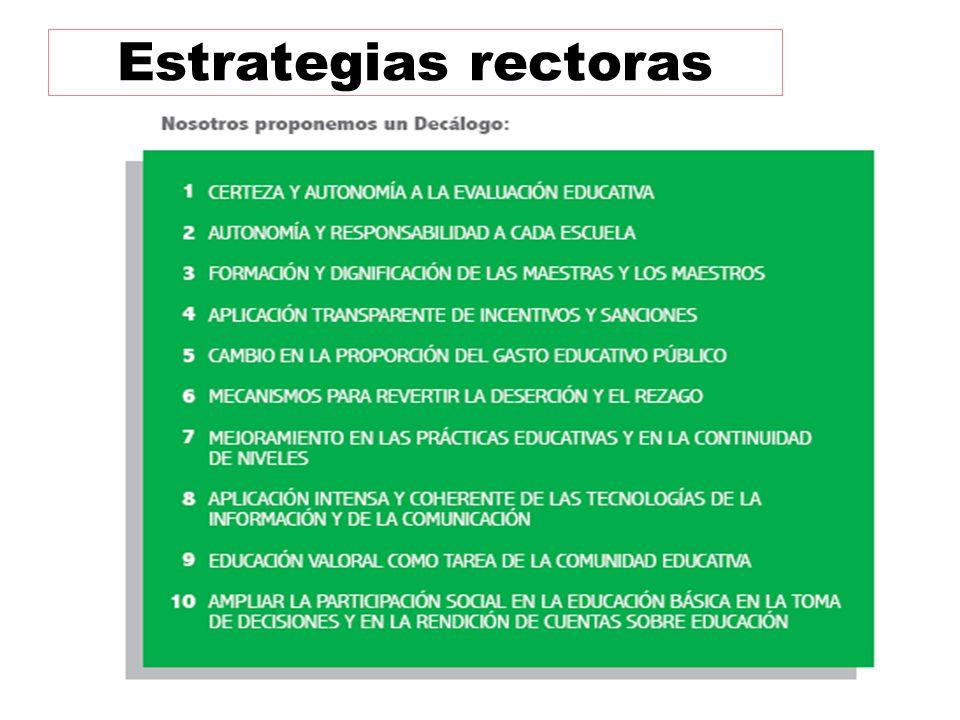 ¿Qué proponemos.un proyecto fundado en 8 temas prioritarios: 1.PROFESIONALIZACION DEL MAGISTERIO.