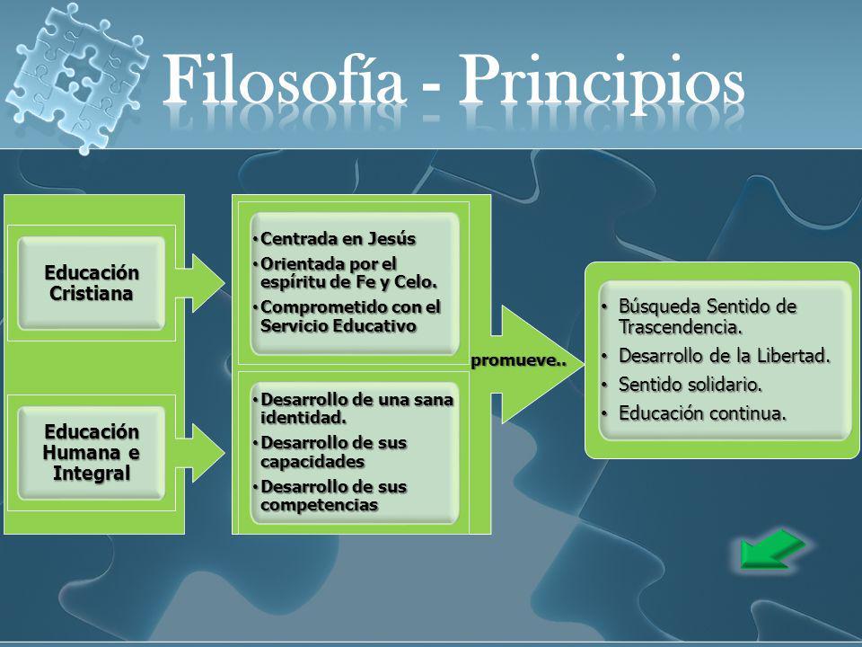 Libertad La Orientación de la Labor Educativa Es… Promoviendo..