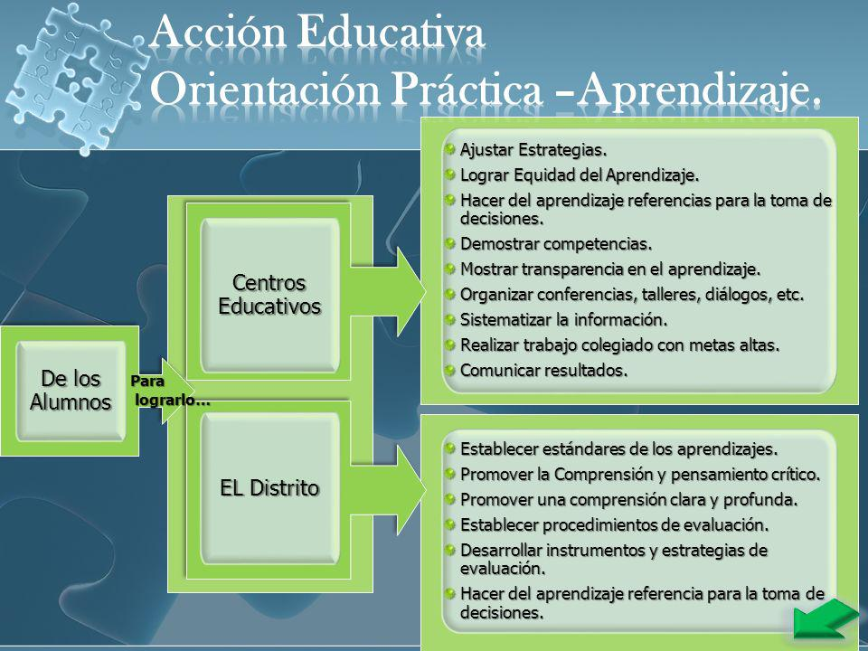 Comunidades de Aprendizaje Colaboración Enfocada en el Aprendizaje.