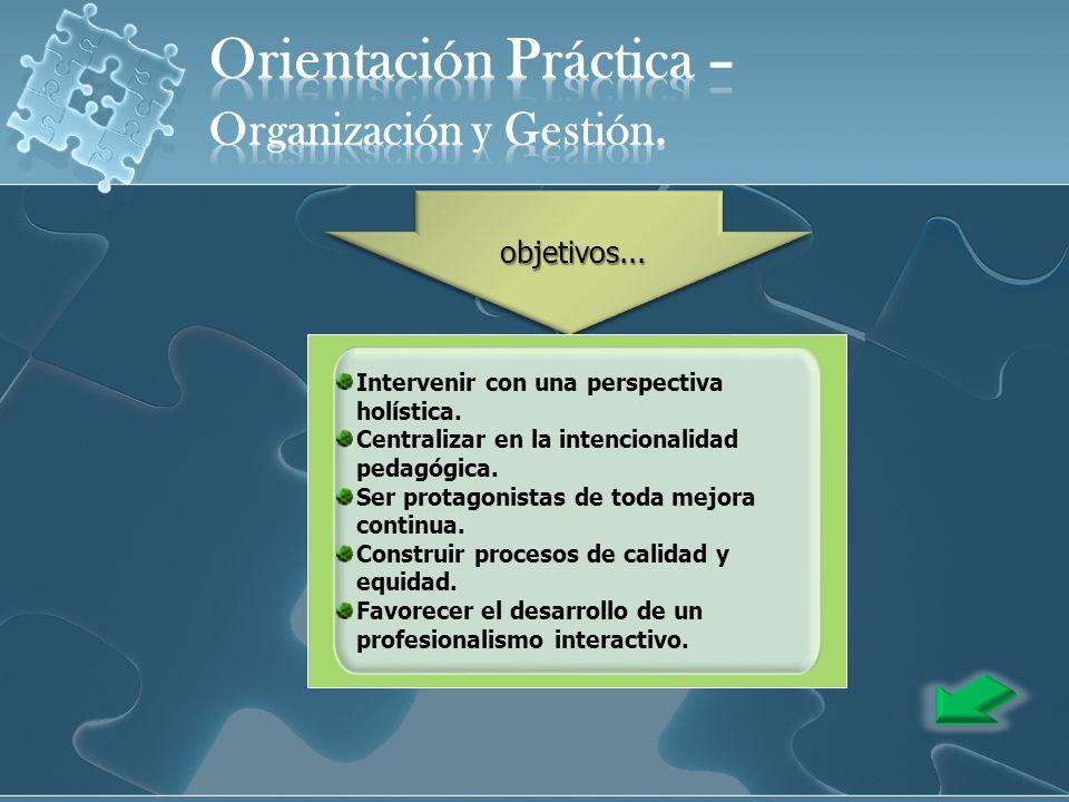 Identificar y clarificar los principios básicos.Generar una visión compartida.