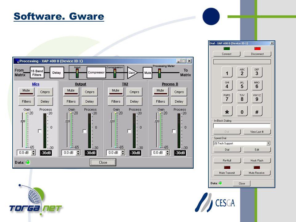 Software. NCSA Scheduler
