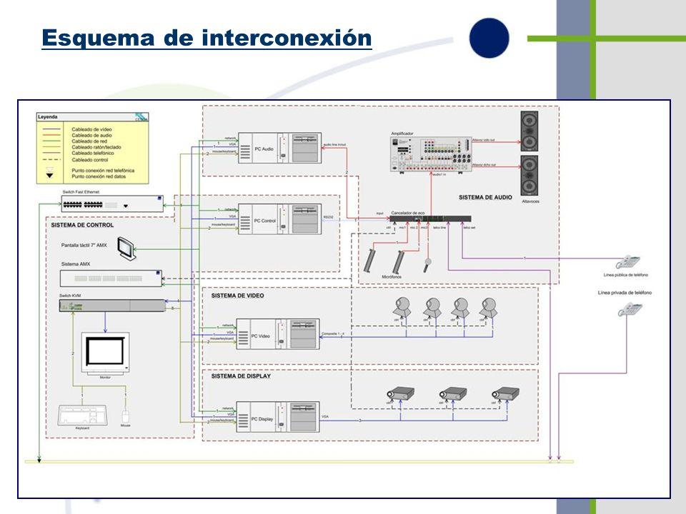 Equipamiento Subsistema de display Proyectores3 TipoLCoS (D-ila) Luminosidad1500 lumens ANSI Contraste800:1 Resolución nativa XGA1400 x 1050, 1000 líneas de video Ruido34 dB Pantalla1 Tamaño520 x 140 cm Sistema de proyecciónFrontal Subsistema de video Cámaras4 Señal de videoPAL Sensor de imagenSuper HAD CCD tipo ¼ Pixeles efectivos752(H)x582(V) Lentes10x zoom optico, 40x zoom digital, f=3.1 a 31, F=1.8 a 2.9 Subsistema de audio Micrófono de superficie2 Diagrama polarcardioide Sensibilidad mínima-30 dB Ruido equivalente de salida< 22 dB SNR> 70 dB Rango dinámico99.5 dB Micrófono de mano1 Diagrama PolarSupercardioide Sensibilidad-44.5 dB Ruido de salida< 27 dB Rango dinámico102.5 dB Cajas acústicas2Sistema pasivo de 2 vías Etapa de potencia
