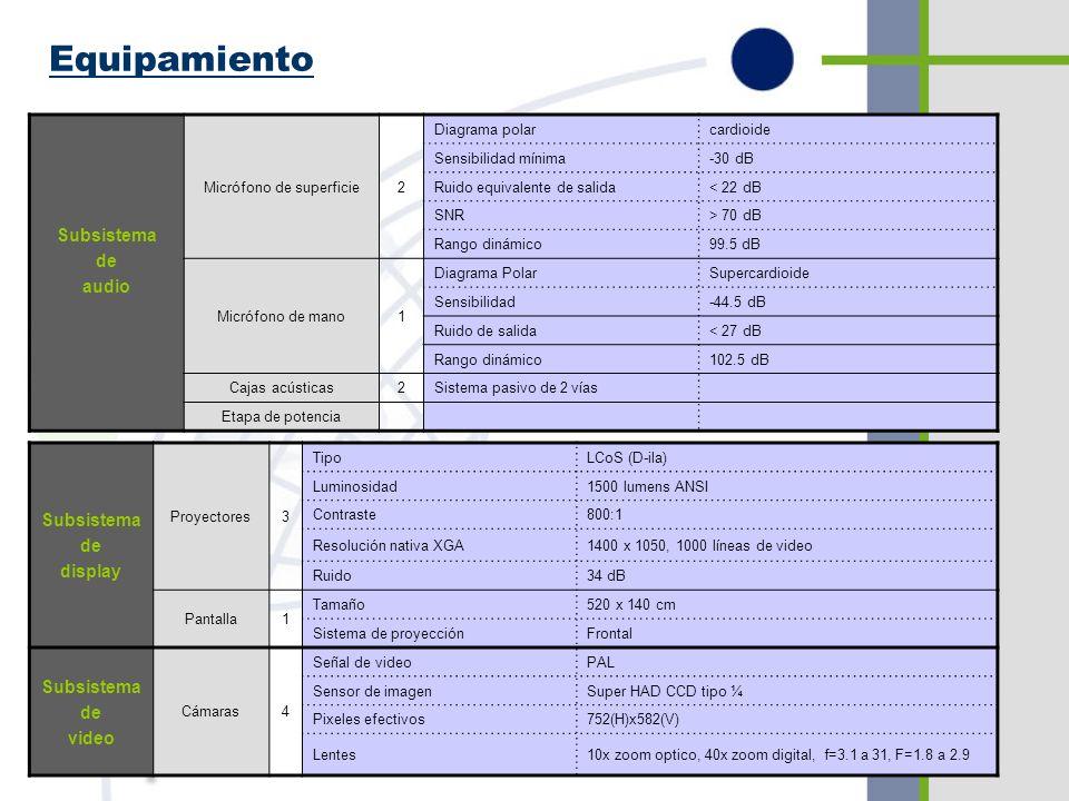 Subsistema de control Sistema de audioconferencia 1 4 entradas MIC/Line Fenix 4 entradas Line Fenix 8 salidas Line Fenix 1 entrada TEL 1 salida TEL Otros Switch Fast Ethernet Teléfono analógico Headset para ordenador Sistema de control AMX 1 Control integral a través de una pantalla táctil alámbrica de 7 formato panorámico de: Las 4 cámaras Los 3 proyectores y El sistema de audioconferencia.
