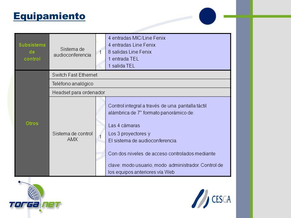 Hardware 1.Selección de hardware –Wiki con algunas configuraciones probadas –Consulta ag-tech –Hardware no compatible: Ej.: capturadoras no soportadas en Linux 2.Dificultades: –Servidor audio y video: Linux * Configuración de las capturadoras de video * Configuración de las tarjetas de sonido Software 1.Red: –Soporte multicast »Multicast Bridges –Sincronización mediante NTP 1.Servidores que es recomendable instalar: –Instalación de un servidor web –Instalación de un beacon Notas sobre la instalación