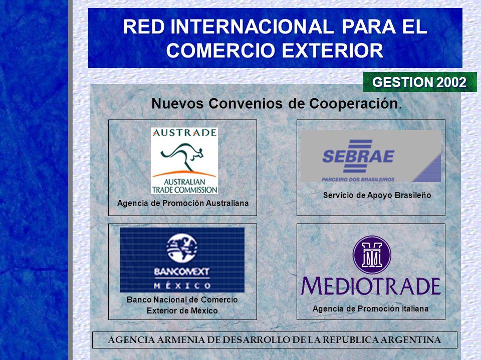 INVESTIGACIONES Confección de documentos especializados en Comercio Exterior.