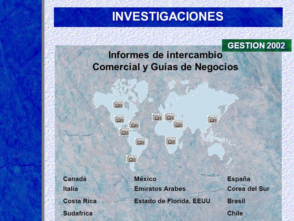 PROMOCION COMERCIAL SERVICIOS PARA LA EXPORTACION DESARROLLO DE EXPORTADORES EMPRESAS AL MUNDO FERIAS