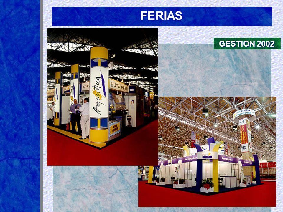 Total de Ferias en las que se participó16 Inversión de la Fundación Export.ArU$S 200.000 U$S 120.000.000 Empresas argentinas participantes 156 Ventas proyectadas Contactos Comerciales en Ferias5953 FERIAS GESTION 2002