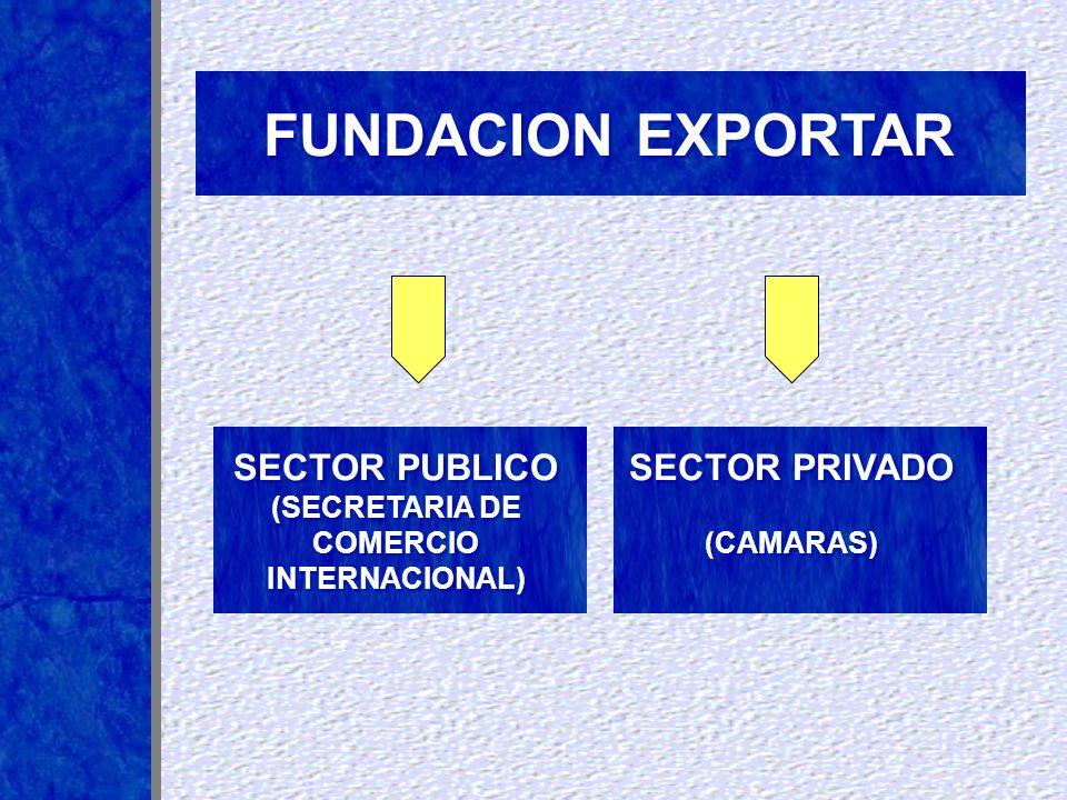 Programa Partenariado Ventanilla SGP Apoyo a Misiones Comerciales FUNDACION EXPORTAR SECRETARIA DE COMERCIO INTERNACIONAL HERRAMIENTA PARA LA ESTRATEGIA DE APERTURA DE MERCADOS