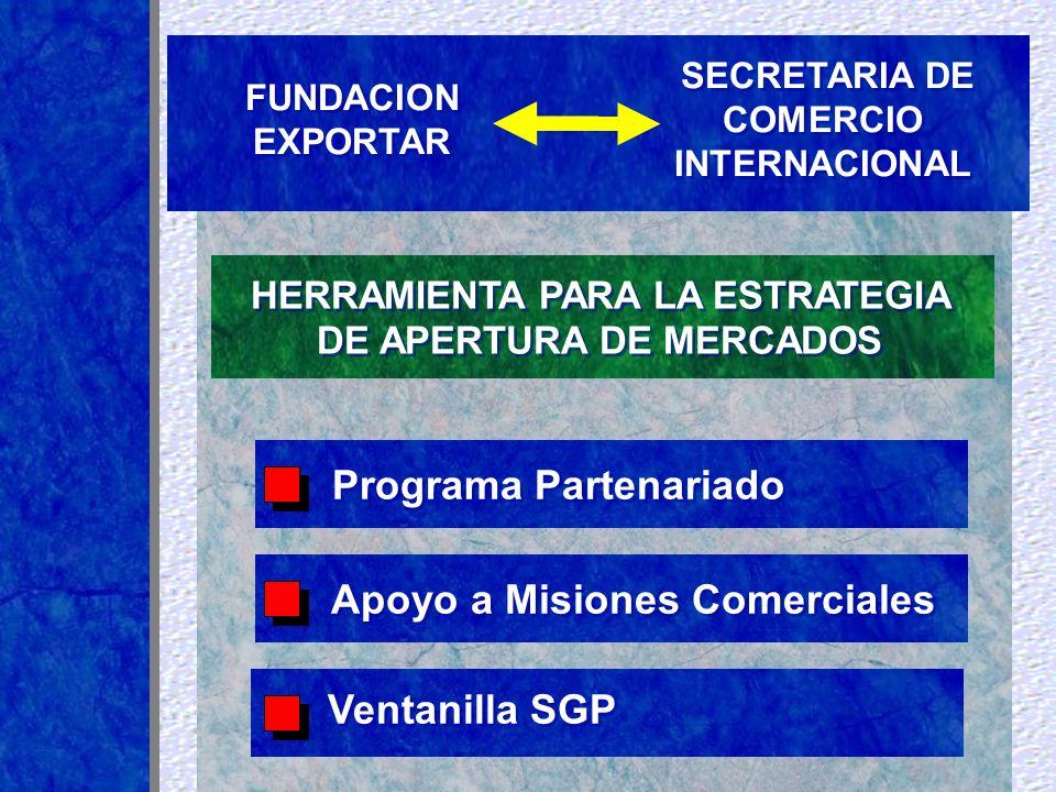 NUESTRA MISION FUNDACION EXPORT AR AGREGAR VALOR AL EXPORTADOR ARGENTINO