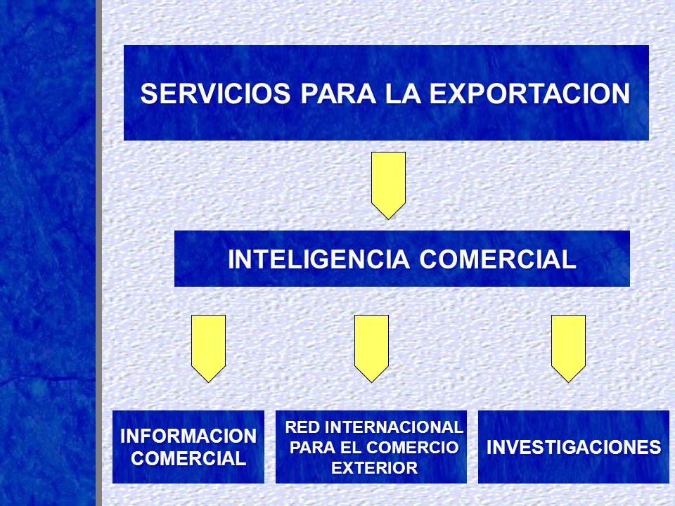 INFORMACION COMERCIAL Provisión a empresas de información comercial para la exportación - Perfiles de mercado - Oportunidades comerciales - Estudios para acceso a mercados
