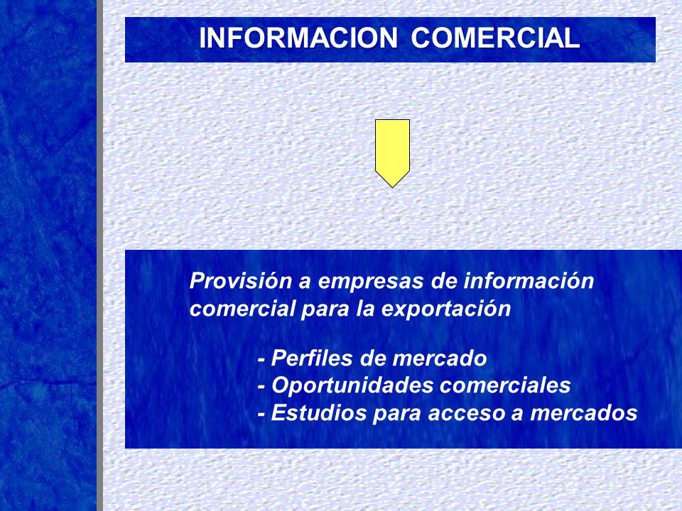 Durante el período febrero – agosto del corriente año se han asistido mediante la provisión de información comercial a: 27.394 Empresarios INFORMACION COMERCIAL GESTION 2002