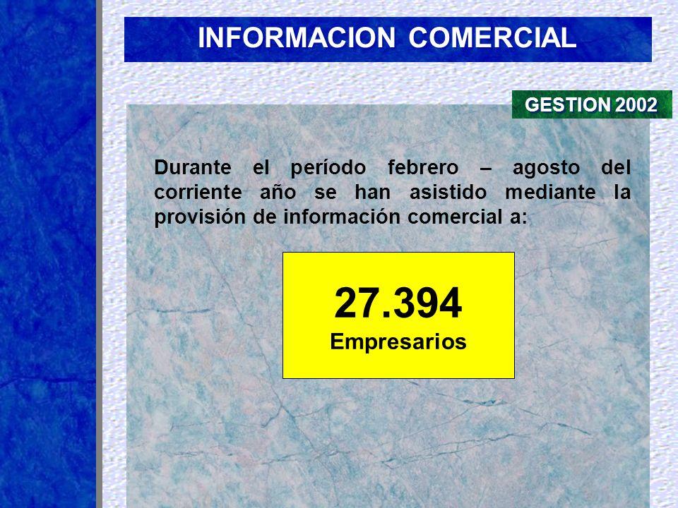 INFORMACION COMERCIAL EQUIPOS TECNICOS DE EXPORT.AR Representaciones Comerciales en el Exterior Bases de Datos Privadas: (Dialog; Infojust; Coface; Compass) Red Internacional de Exportación INFORMACION COMERCIAL