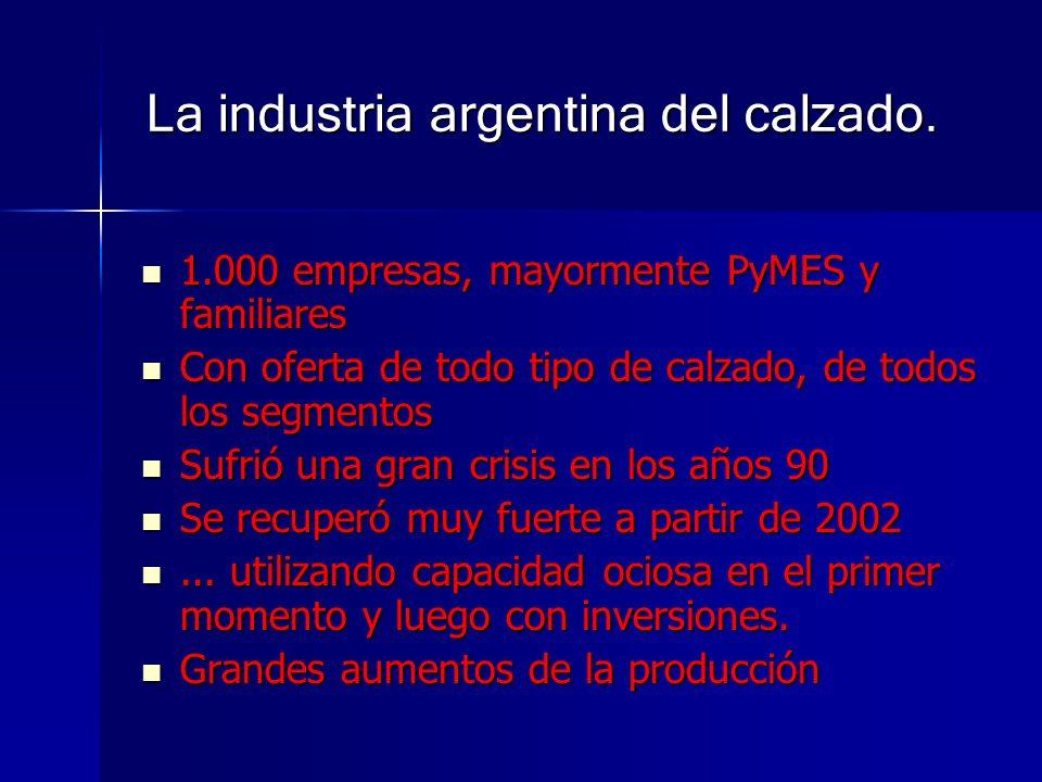 La industria en 2009 Récord de producción de 95 millones de pares.