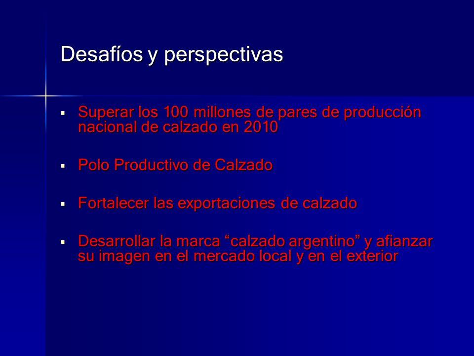 Muchas Gracias Muchas Gracias ALBERTO SELLARO Presidente Cámara de la Industria del Calzado - CIC Argentina