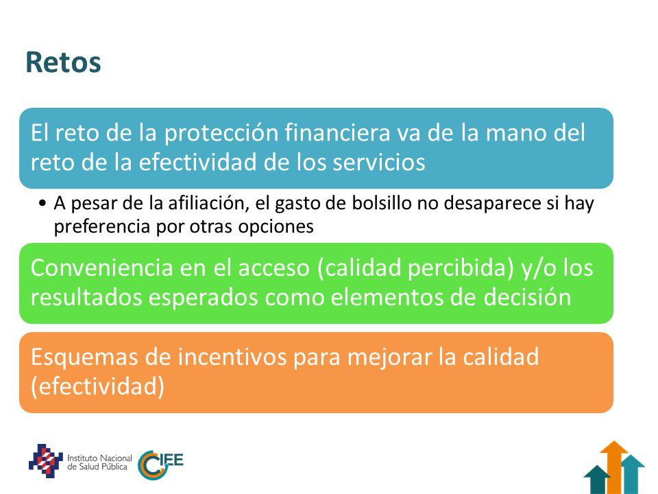 Acceso efectivo Condición de salud que requiere atención Posibilidad conveniente para acudir a un servicio de salud Atención resolutiva Mejorar la calidad de los servicios y eliminar las barreras de acceso para potenciar la inversión en capital humano