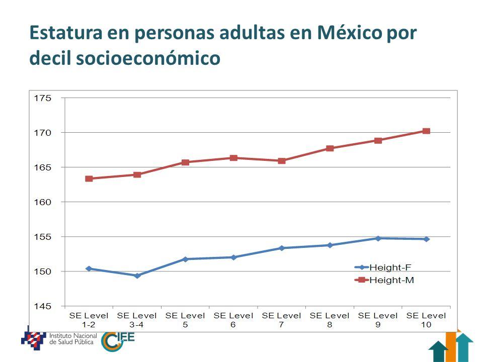 Rendimientos en ingresos del capital salud en México por sexo ***
