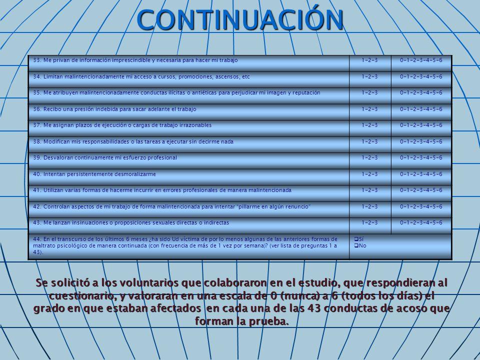 CORRECCIÓN DE LA ESCALA CISNEROS SE PUEDE REALIZAR ATENDIENDO A 3 ÍNDICES: NEAP: número total de estrategias de acoso.