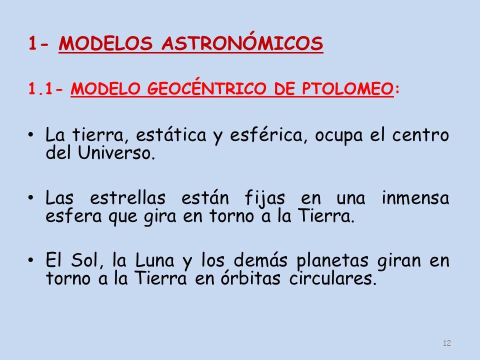 13 Las órbitas de los planetas son complejas: describen círculos (epiciclos) alrededor de una órbita excéntrica con la Tierra.
