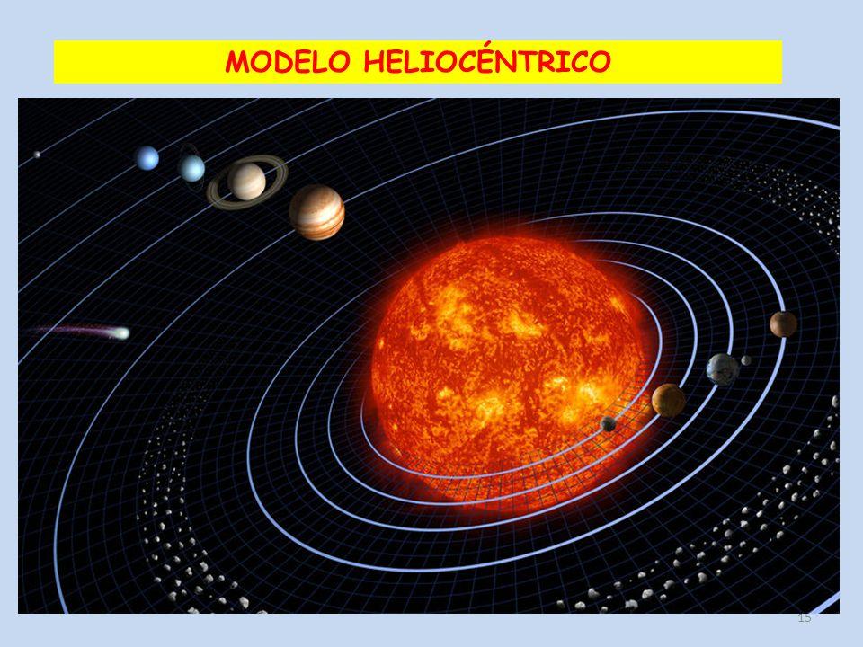 16 1.3 – LAS LEYES DE KEPLER: Leyes que describen el movimiento de los planetas: 1ª ley: los planetas describen trayectorias elípticas con el Sol en uno de sus focos.