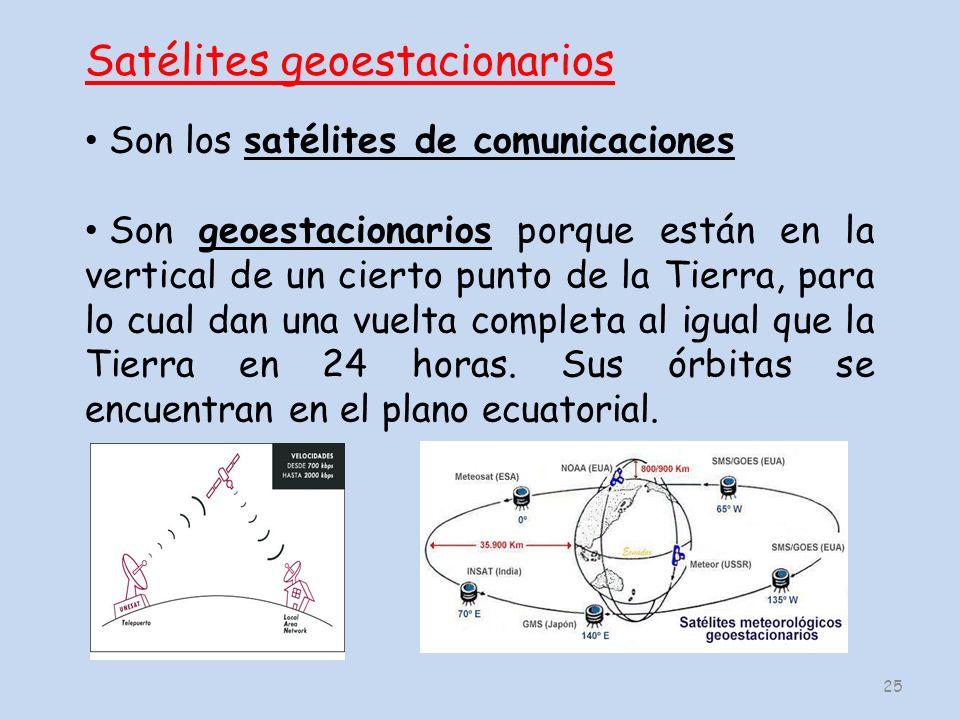26 Radio orbital de un satélite geoestacionario: