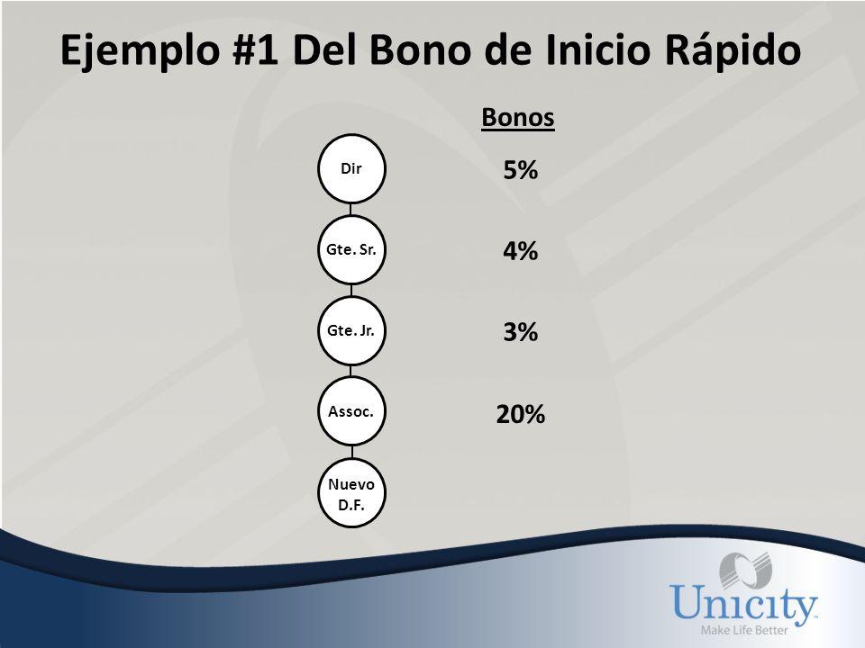 Ejemplo #2 del Bono de Inicio Rápido Asoc.Nuevo D.F..