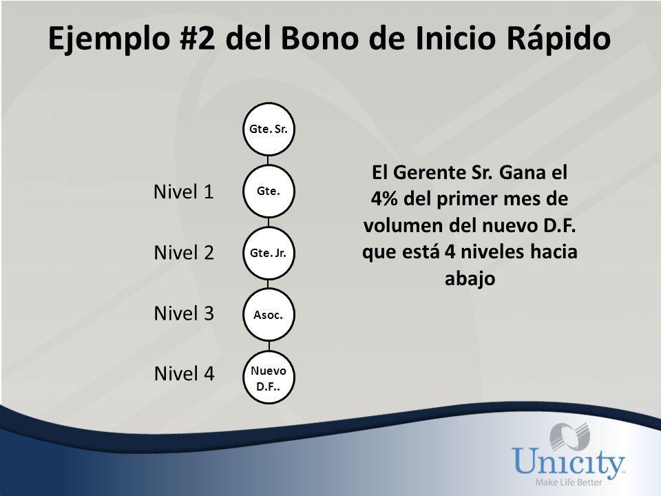 Bonos de Inicio Rápido Información Adicional 1)Los requisitos de 100 PV se aplican a todos los rangos calificados como son: Asociados, Gerentes Jr.