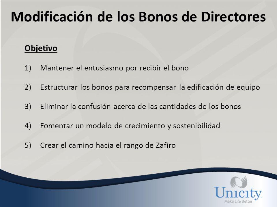 Nuevo Bono (Edificador de Equipo) Modificaciones 1)Modificar el Bono Pools hacia un Bono Edificador de Equipo 2)Unir el Volumen Organizacional para recibir cantidades especificas de bonos (no más Bono Impredecible) 3)Agregar los pagos en constantes y puntuales pagos de comisión