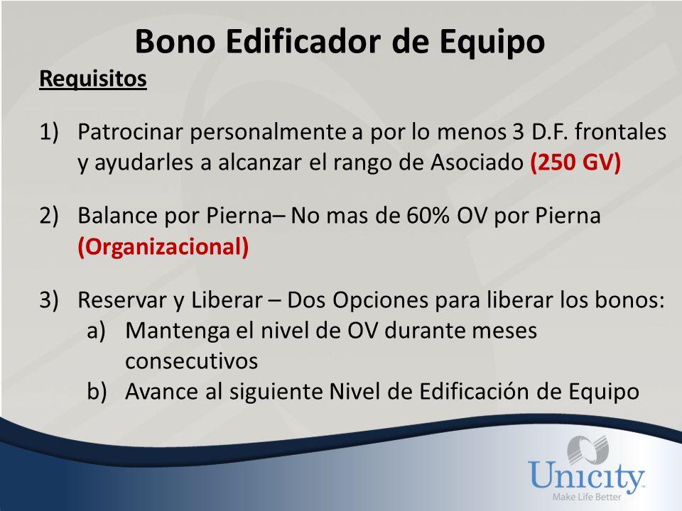 Ejemplo #1 del Bono Edificador de Equipo Si el D.F.