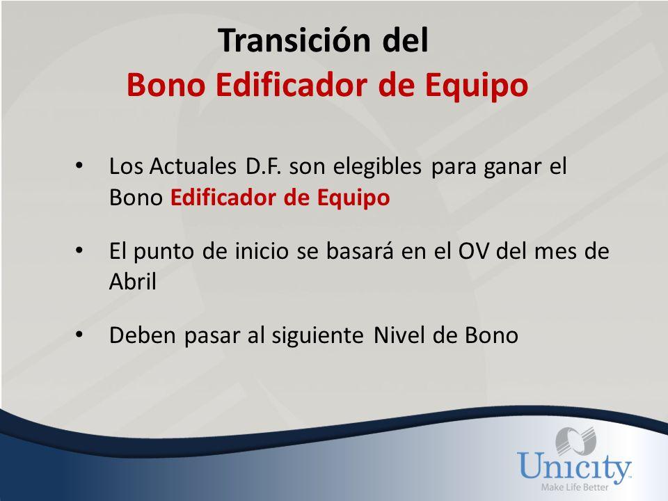Ejemplo de la Transición del Bono Edificador de Equipo 1)Si logró 12,000 OV en Abril 2)Es elegible para ganar el Bono Edificador de Equipo para el nivel de 15,000 OV 3)Debe lograr 15,000 OV y confirmarlo en el segundo mes para poder recibir el Bono Edificador de Equipo de $2,000 4)También podría saltarse hasta 20,000 OV