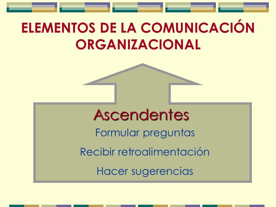ELEMENTOS DE LA COMUNICACIÓN ORGANIZACIONAL Formular preguntas Recibir retroalimentación Hacer sugerencias Ascendentes
