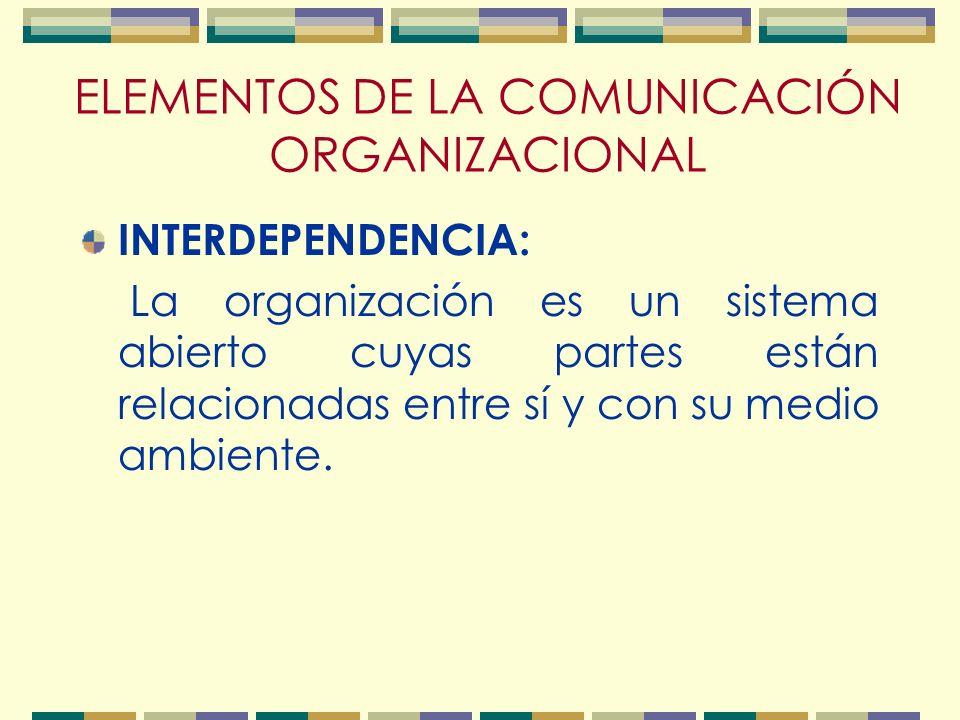 ELEMENTOS DE LA COMUNICACIÓN ORGANIZACIONAL INTERDEPENDENCIA: La organización es un sistema abierto cuyas partes están relacionadas entre sí y con su medio ambiente.