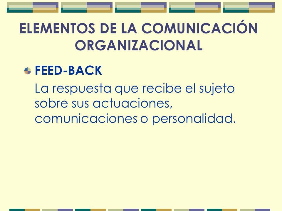 ELEMENTOS DE LA COMUNICACIÓN ORGANIZACIONAL FEED-BACK La respuesta que recibe el sujeto sobre sus actuaciones, comunicaciones o personalidad.