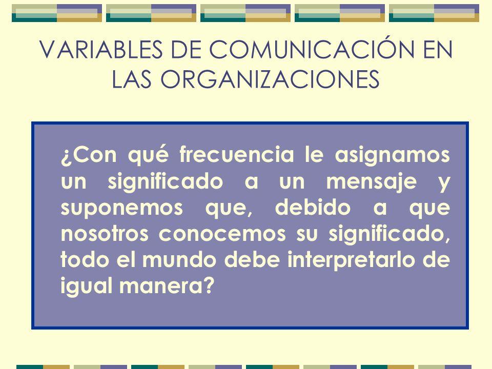 VARIABLES DE COMUNICACIÓN EN LAS ORGANIZACIONES ¿Con qué frecuencia le asignamos un significado a un mensaje y suponemos que, debido a que nosotros conocemos su significado, todo el mundo debe interpretarlo de igual manera?