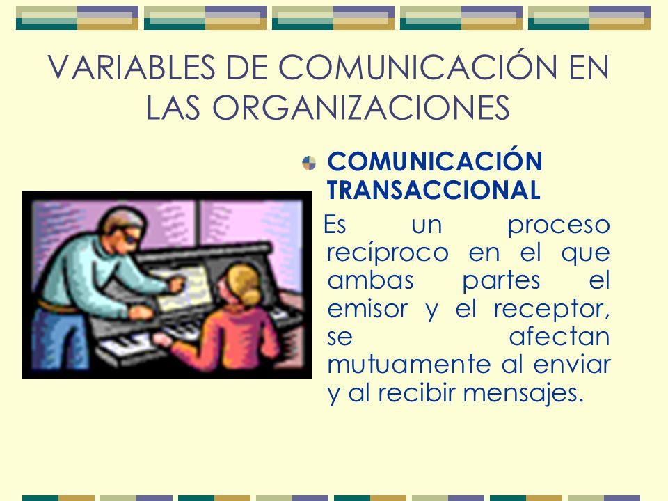 VARIABLES DE COMUNICACIÓN EN LAS ORGANIZACIONES COMUNICACIÓN TRANSACCIONAL Es un proceso recíproco en el que ambas partes el emisor y el receptor, se afectan mutuamente al enviar y al recibir mensajes.