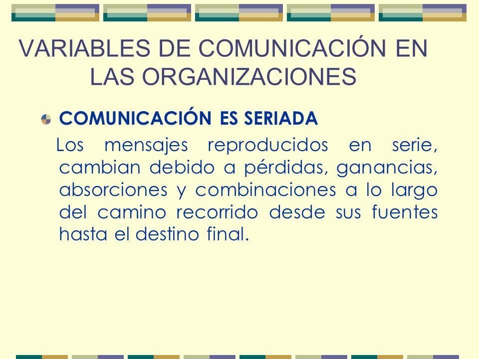 VARIABLES DE COMUNICACIÓN EN LAS ORGANIZACIONES COMUNICACIÓN ES SERIADA Los mensajes reproducidos en serie, cambian debido a pérdidas, ganancias, absorciones y combinaciones a lo largo del camino recorrido desde sus fuentes hasta el destino final.
