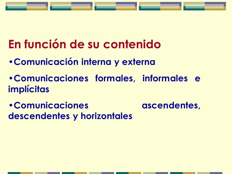 En función de su contenido Comunicación interna y externa Comunicaciones formales, informales e implícitas Comunicaciones ascendentes, descendentes y horizontales