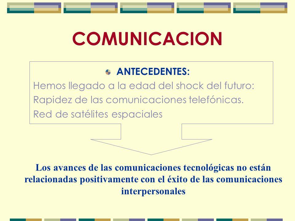 ANTECEDENTES: Hemos llegado a la edad del shock del futuro: Rapidez de las comunicaciones telefónicas.