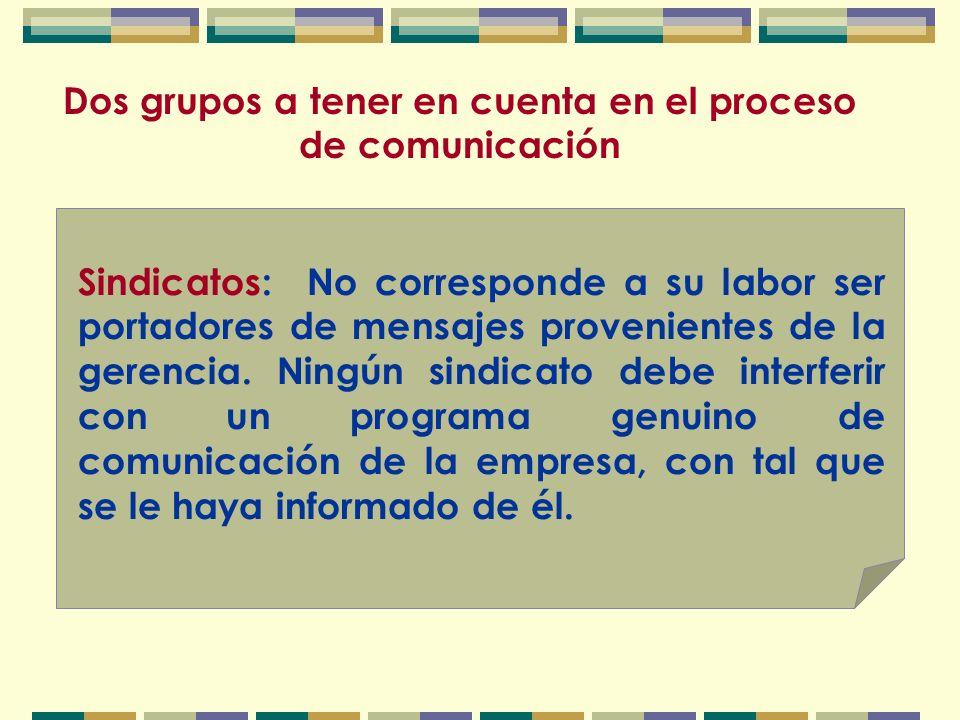 Dos grupos a tener en cuenta en el proceso de comunicación Sindicatos: No corresponde a su labor ser portadores de mensajes provenientes de la gerencia.