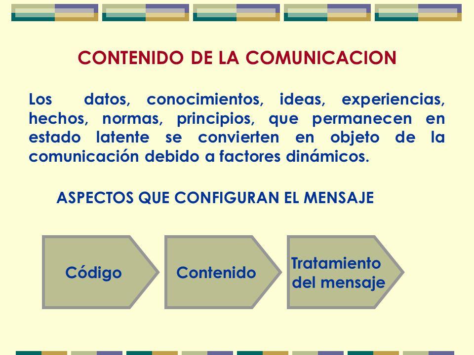 CONTENIDO DE LA COMUNICACION Los datos, conocimientos, ideas, experiencias, hechos, normas, principios, que permanecen en estado latente se convierten en objeto de la comunicación debido a factores dinámicos.