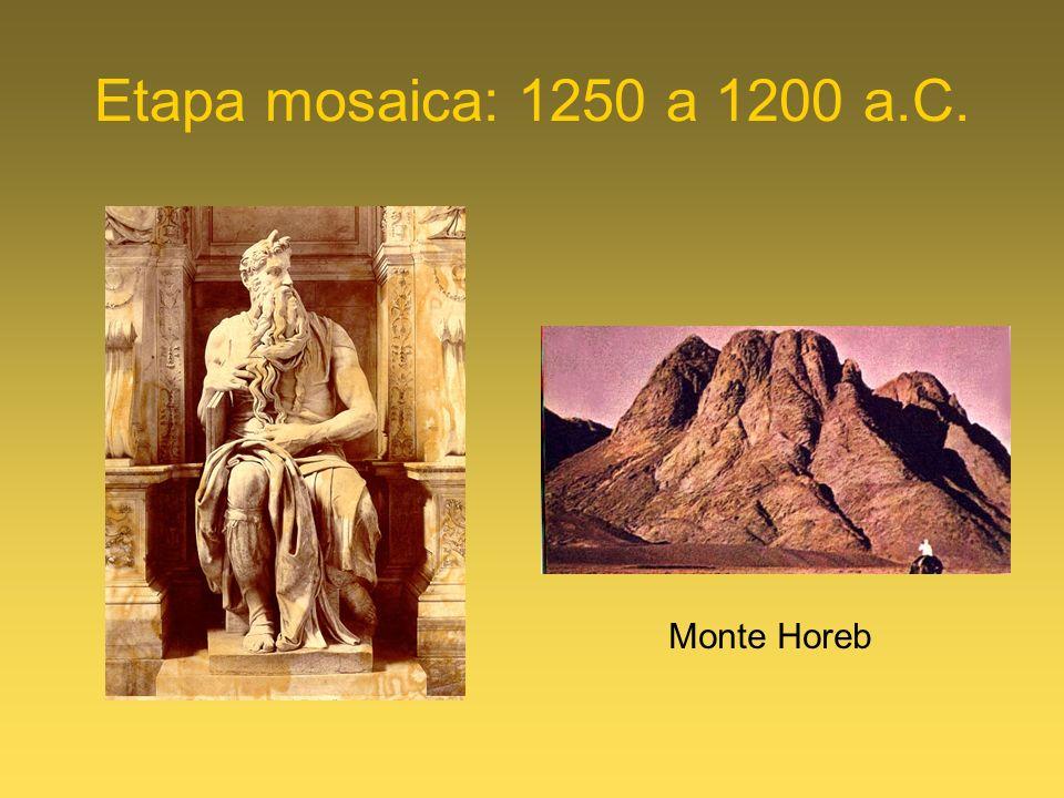 Moisés mató al egipcio y tuvo que escapar a Madián.
