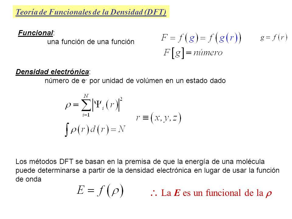 Teoría de Funcionales de la Densidad (DFT) P.Hohenberg, W.