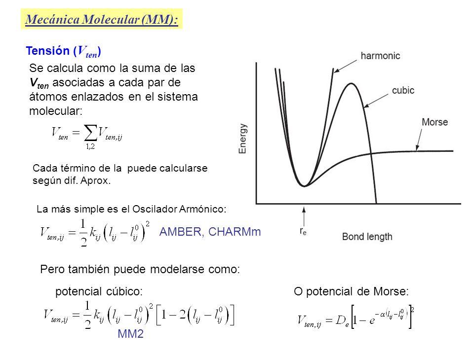 Mecánica Molecular (MM): Flexión ( V flex ) Se calcula como la suma de las V flex asociadas a cada trio de átomos formando angulos de enlace La más simple, potencial armónico AMBER and CHARMm Potencial de 6 to orden: MM2