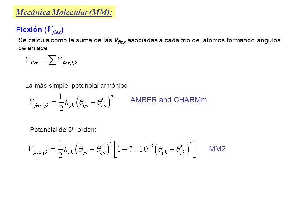 Mecánica Molecular (MM): Torsión ( V tor ) Se calcula como la suma de las V tor asociadas a cada par de átomos 1,4 Ej.