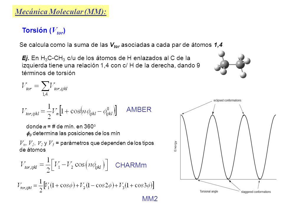 Mecánica Molecular (MM): Flexión fuera del plano ( V ffp ) Involucra cuartetos de átomos ijkl, de modo que forman 3 angulos: ijk, ijl y jkl Es una medida de la energía necesaria para mover al átomo j con respecto al plano ikl La más simple, potencial armónico Serie de Fourier, generalmente de orden 2: n se escoge de modo que para valores positivos de V n, la función tenga mínimo en 180 o